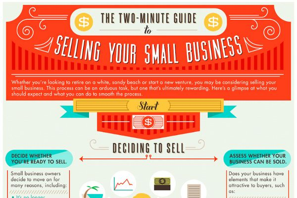 How To Sell Your Small Business? – Some Major Tips