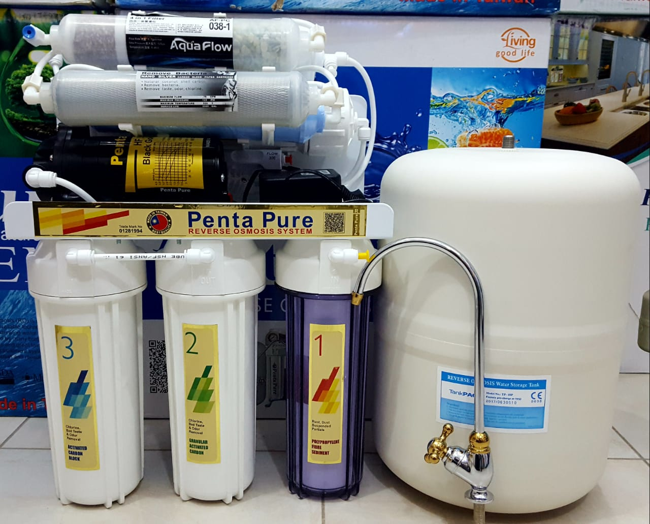 Water Filter – a Path Which Can Take You To Healthy And Fit Life!