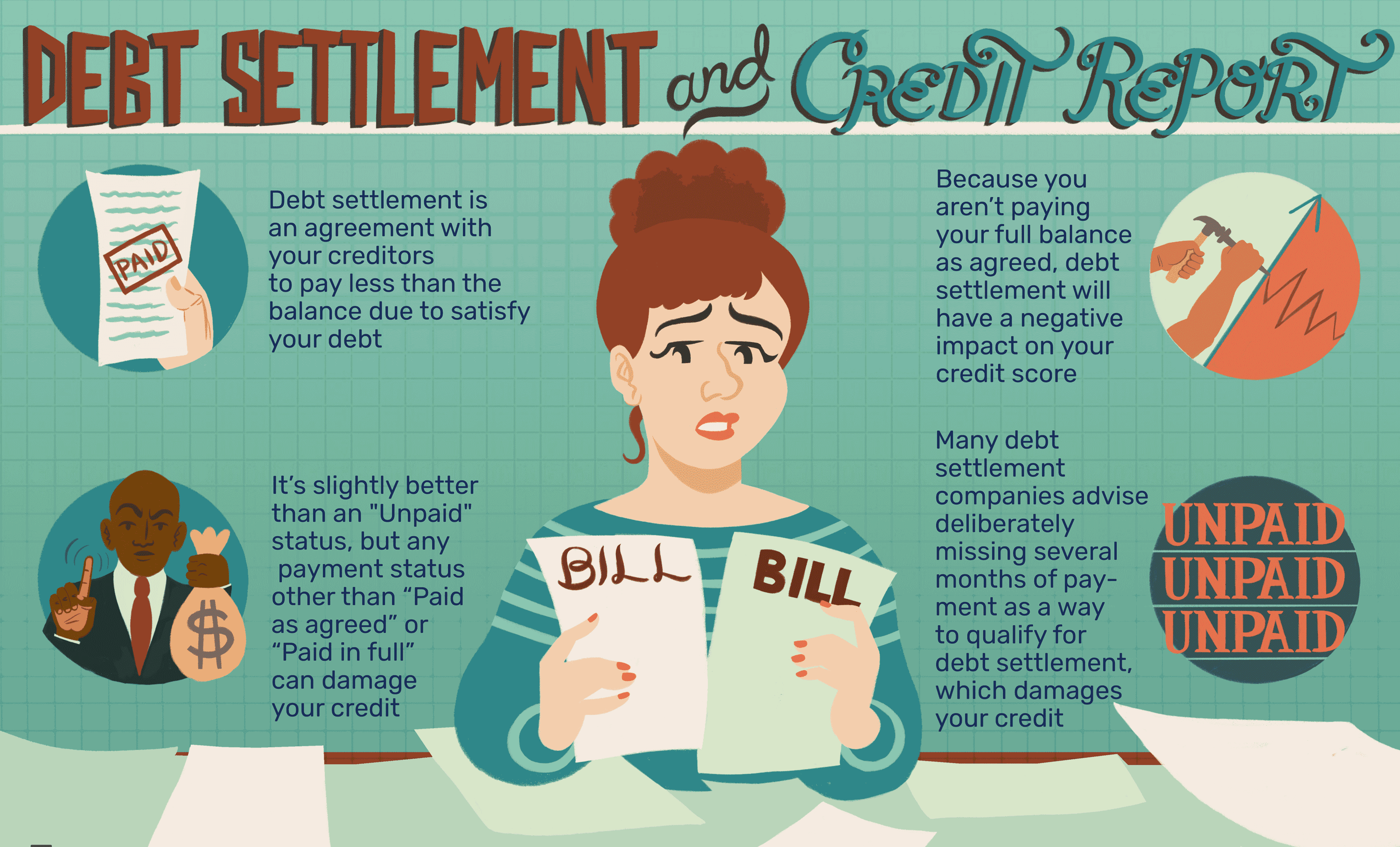 Credit Card Debt Settlement – How To Settle Them Down?